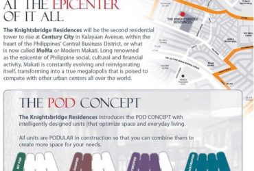 MAKATI CONDOMINIUMS: THE KNIGHTSBRIDGE RESIDENCES NO DOWNPAYMENT 0%INTEREST