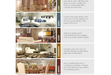 GRAMERCY RESIDENCES PRE SELLING CONDO IN MAKATI CITY