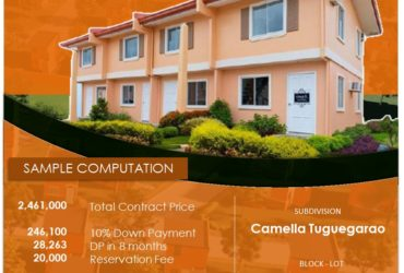 Affordable House and Lot for SALE in Tuguegarao City, Cagayan | RFO